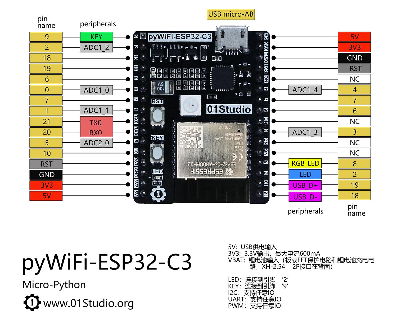 pyWiFi-ESP32-C3 pinout